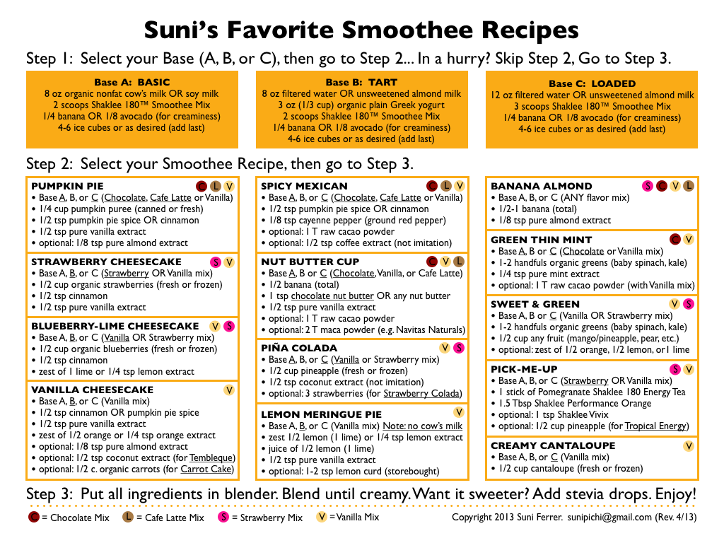 Suni Cheat Sheet