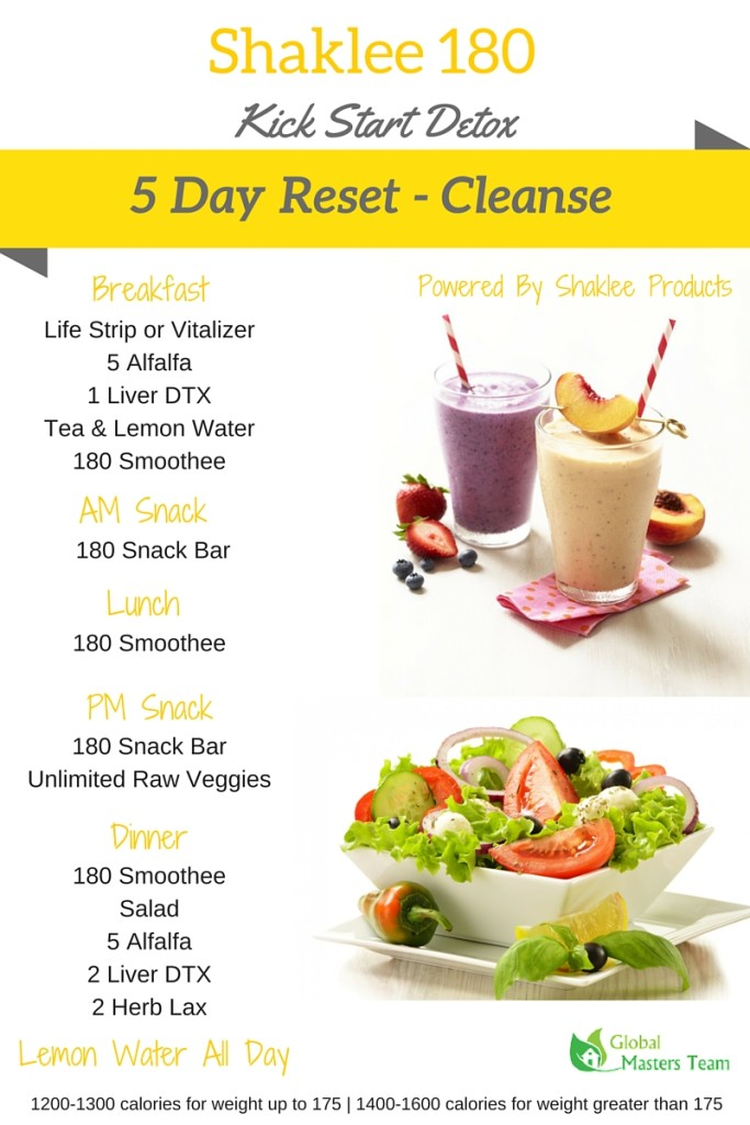 Reset Detox Outline